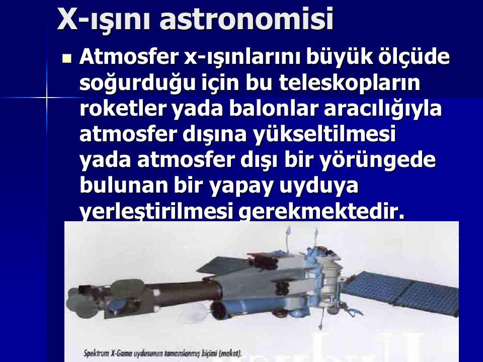 X-ışını astronomisi