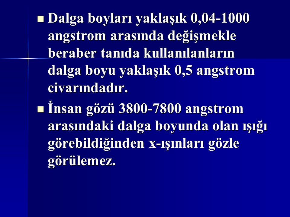 Dalga boyları yaklaşık 0,04-1000 angstrom arasında değişmekle beraber tanıda kullanılanların dalga boyu yaklaşık 0,5 angstrom civarındadır.