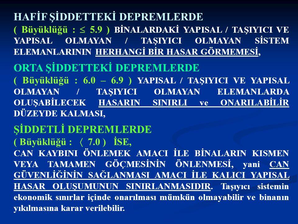 HAFİF ŞİDDETTEKİ DEPREMLERDE