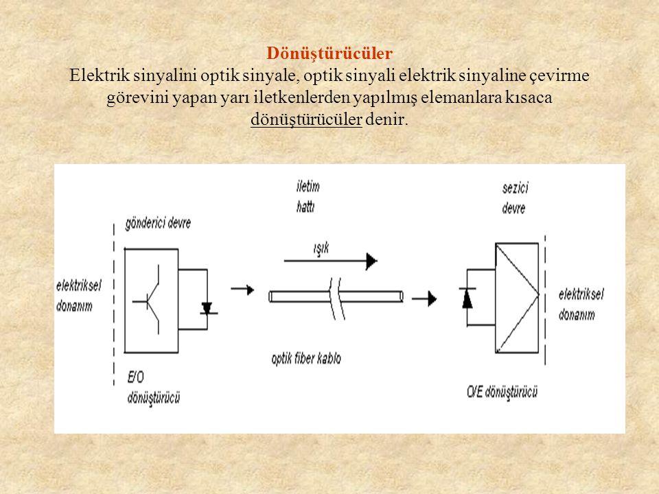 Dönüştürücüler Elektrik sinyalini optik sinyale, optik sinyali elektrik sinyaline çevirme görevini yapan yarı iletkenlerden yapılmış elemanlara kısaca dönüştürücüler denir.