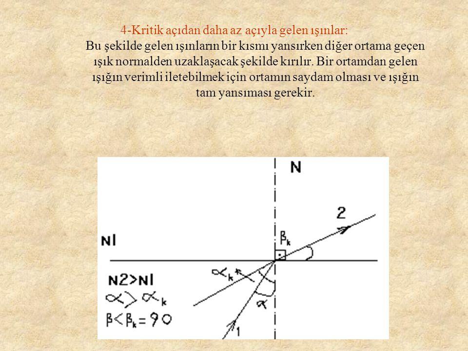 4-Kritik açıdan daha az açıyla gelen ışınlar: Bu şekilde gelen ışınların bir kısmı yansırken diğer ortama geçen ışık normalden uzaklaşacak şekilde kırılır.