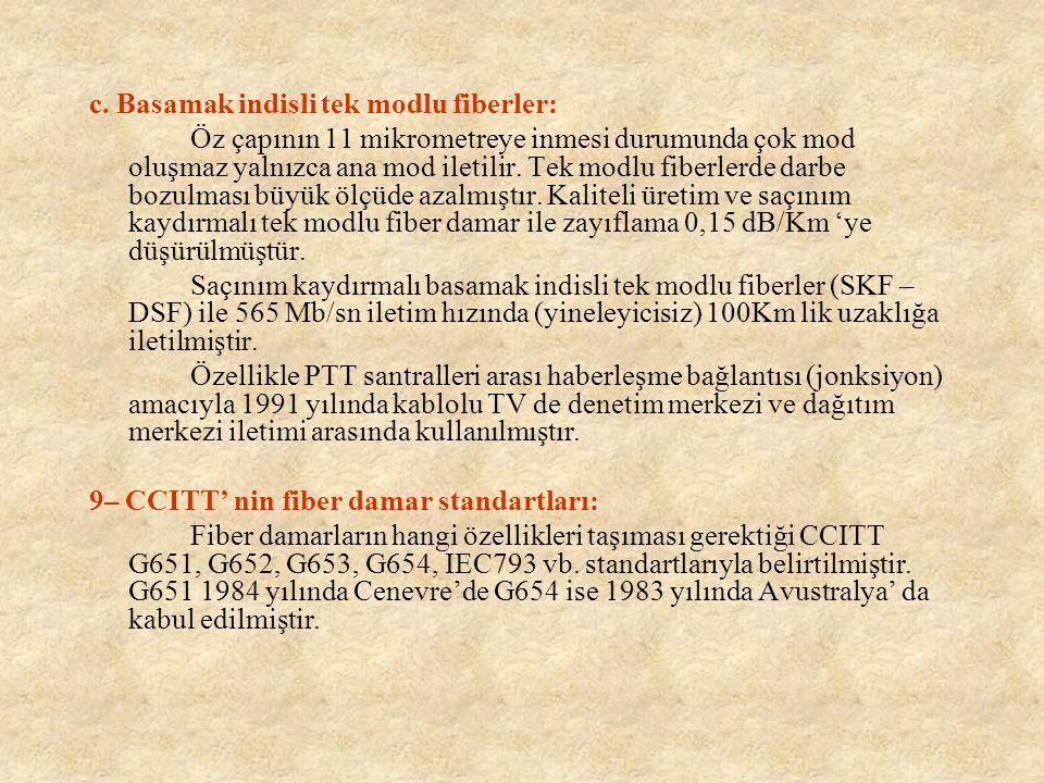 c. Basamak indisli tek modlu fiberler: