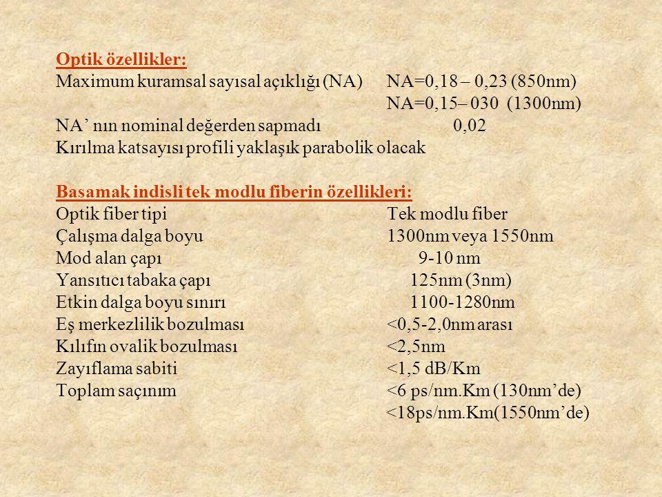 Optik özellikler: Maximum kuramsal sayısal açıklığı (NA) NA=0,18 – 0,23 (850nm) NA=0,15– 030 (1300nm)