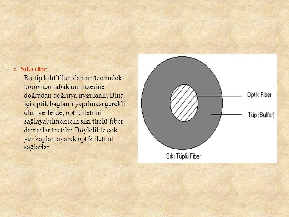 c- Sıkı tüp: Bu tip kılıf fiber damar üzerindeki koruyucu tabakanın üzerine doğrudan doğruya uygulanır.