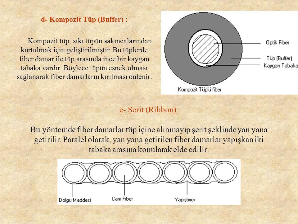 d- Kompozit Tüp (Buffer) :