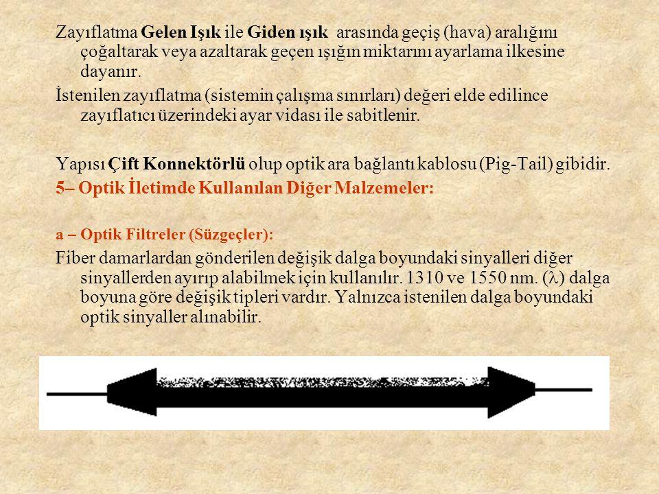5– Optik İletimde Kullanılan Diğer Malzemeler: