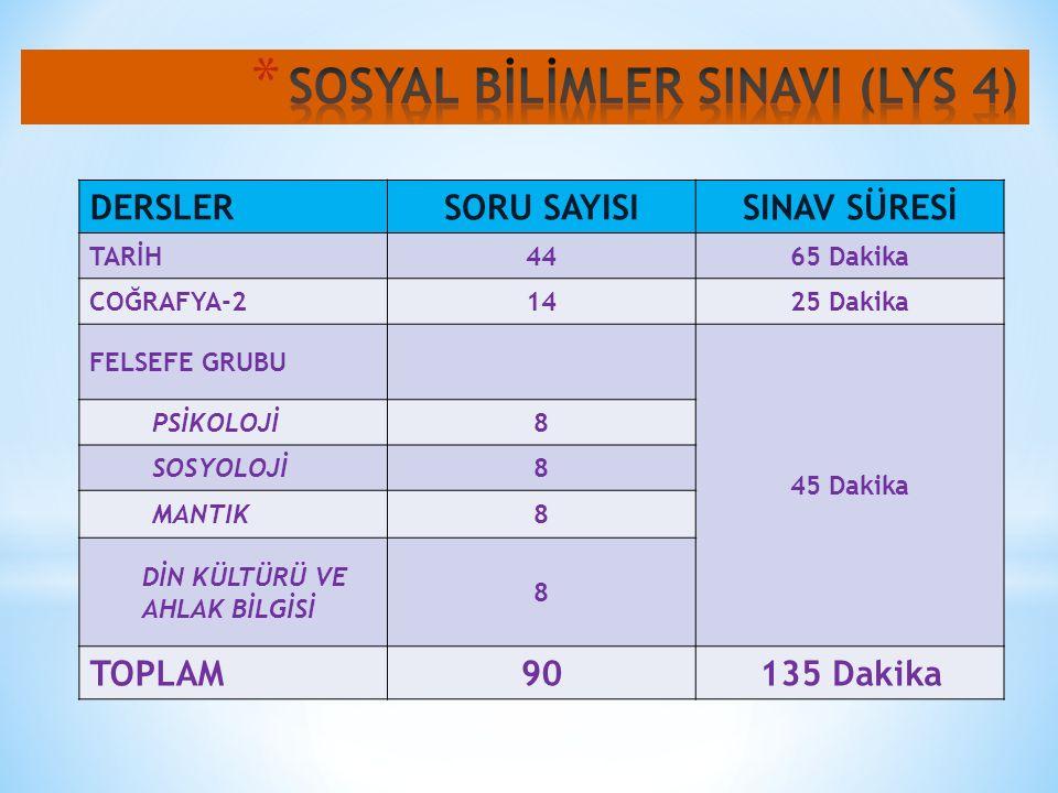 SOSYAL BİLİMLER SINAVI (LYS 4)