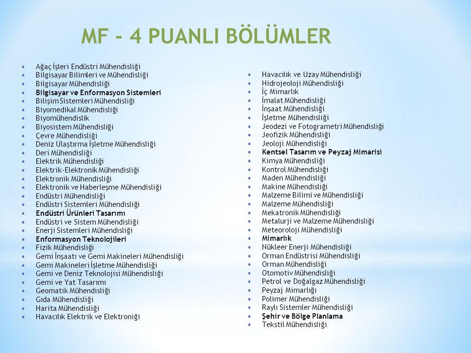 MF - 4 PUANLI BÖLÜMLER Ağaç İşleri Endüstri Mühendisliği