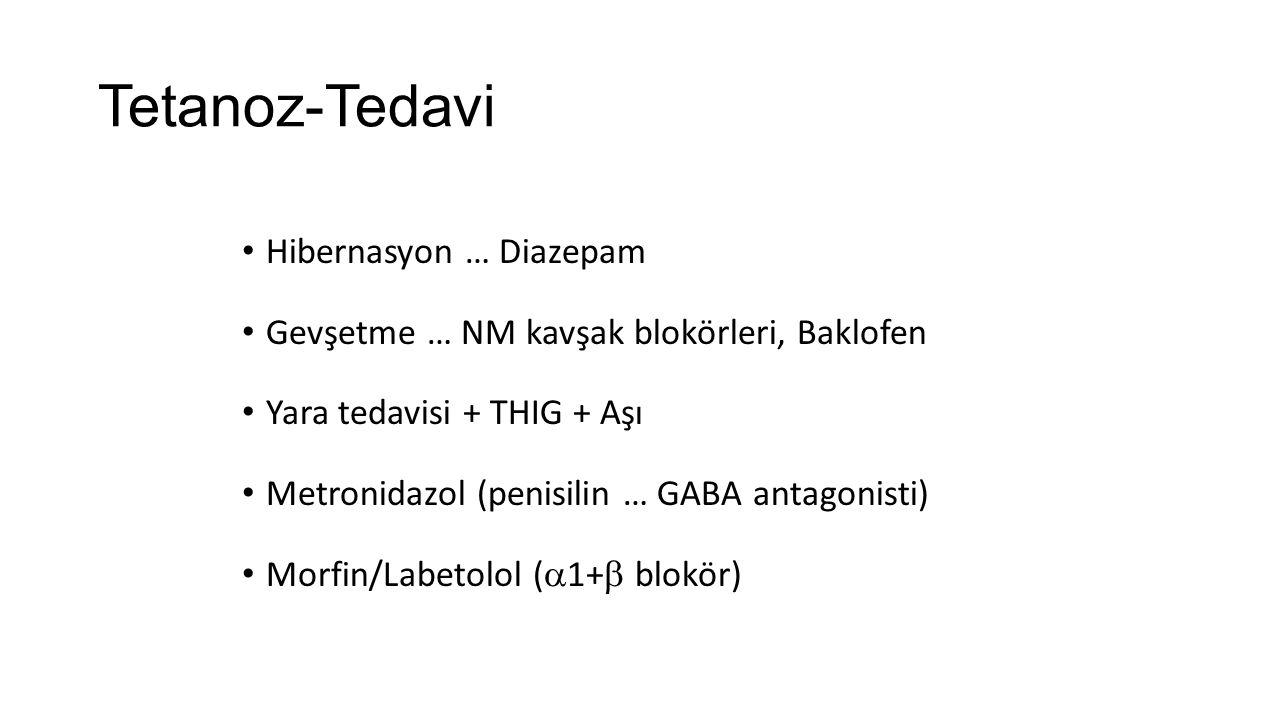 Tetanoz-Tedavi Hibernasyon … Diazepam