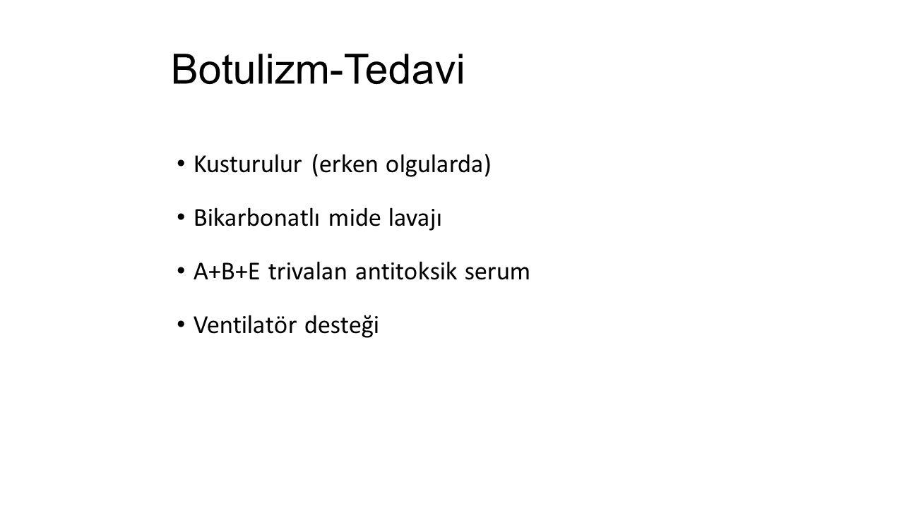 Botulizm-Tedavi Kusturulur (erken olgularda) Bikarbonatlı mide lavajı