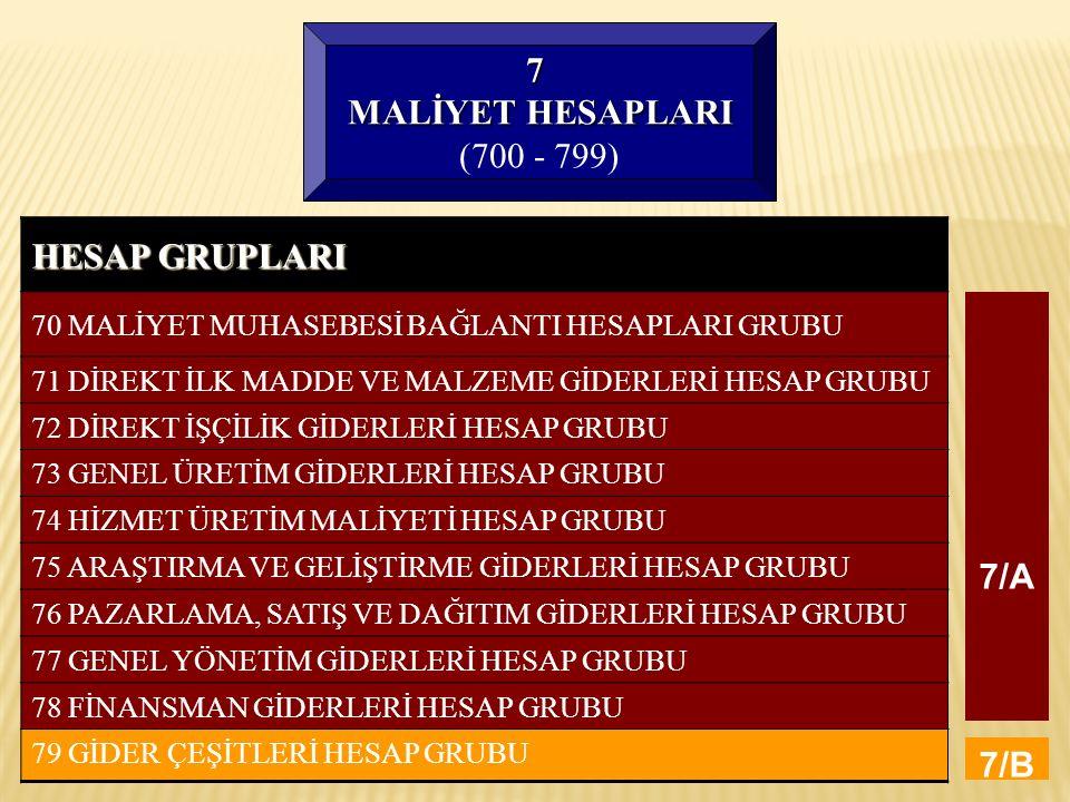 7 MALİYET HESAPLARI (700 - 799) HESAP GRUPLARI 7/A 7/B