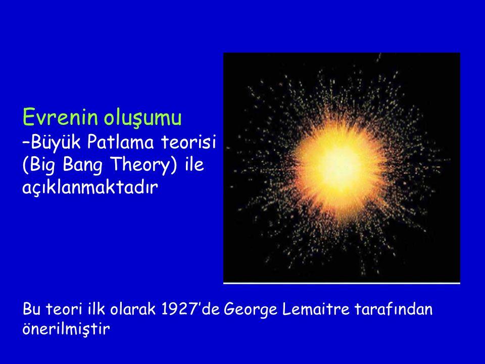 Evrenin oluşumu –Büyük Patlama teorisi (Big Bang Theory) ile
