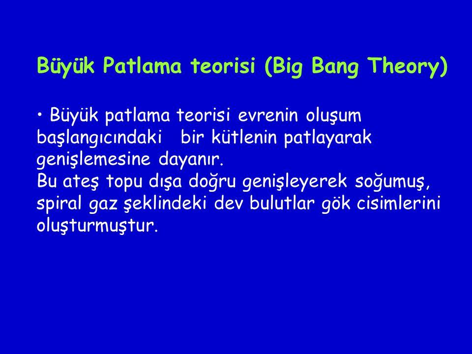 Büyük Patlama teorisi (Big Bang Theory)