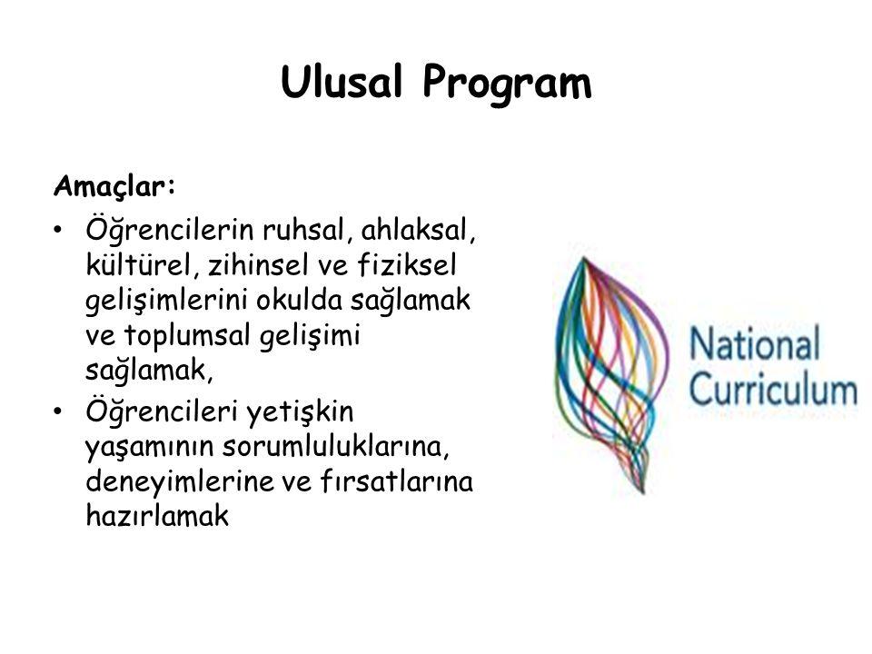Ulusal Program Amaçlar: