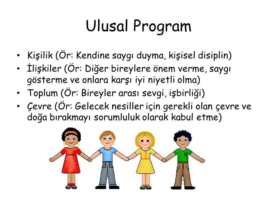Ulusal Program Kişilik (Ör: Kendine saygı duyma, kişisel disiplin)