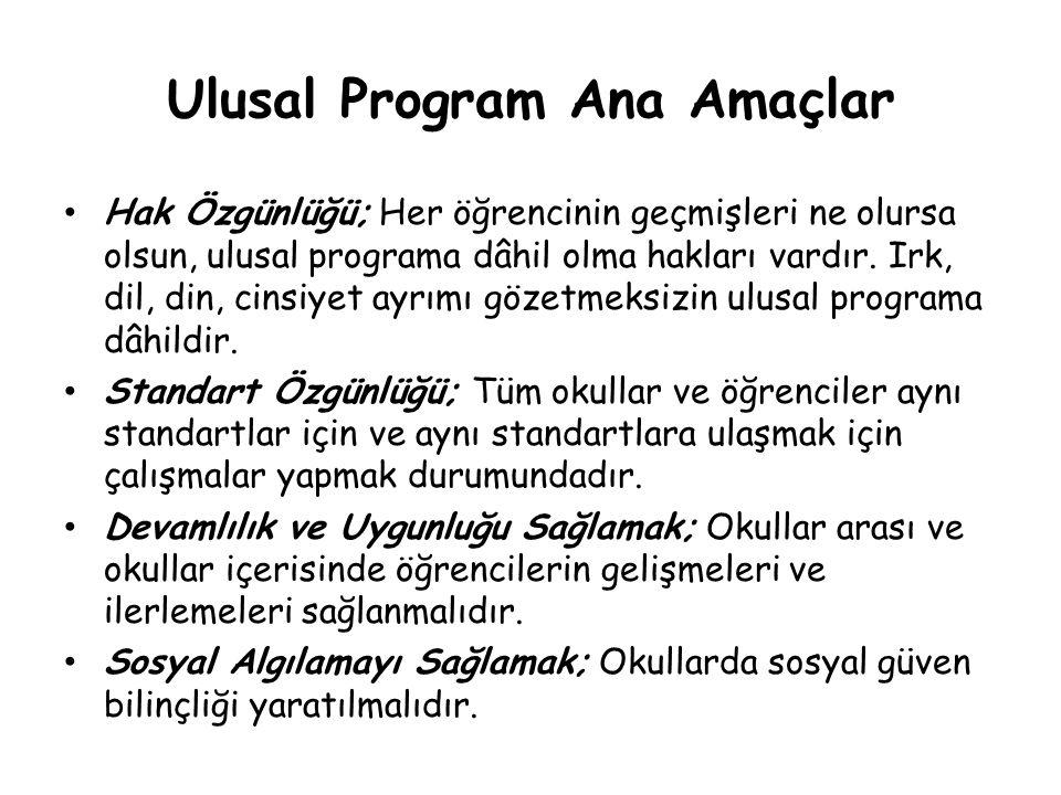 Ulusal Program Ana Amaçlar