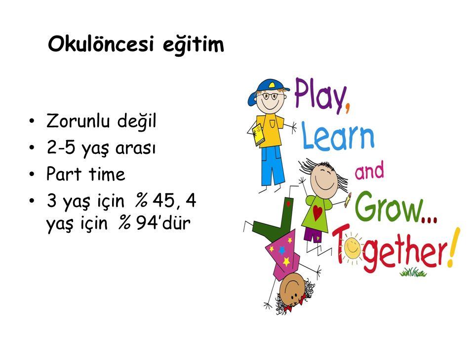 Okulöncesi eğitim Zorunlu değil 2-5 yaş arası Part time