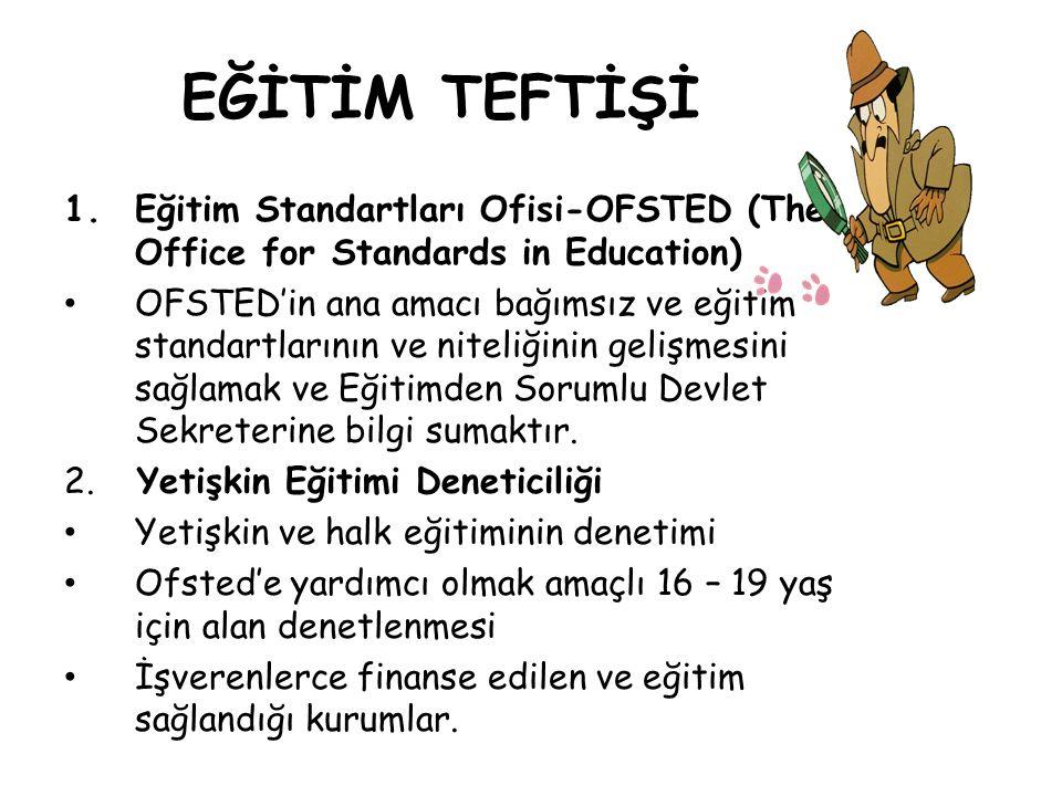EĞİTİM TEFTİŞİ Eğitim Standartları Ofisi-OFSTED (The Office for Standards in Education)