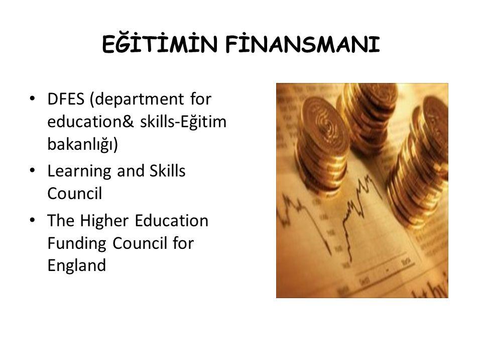 EĞİTİMİN FİNANSMANI DFES (department for education& skills-Eğitim bakanlığı) Learning and Skills Council.