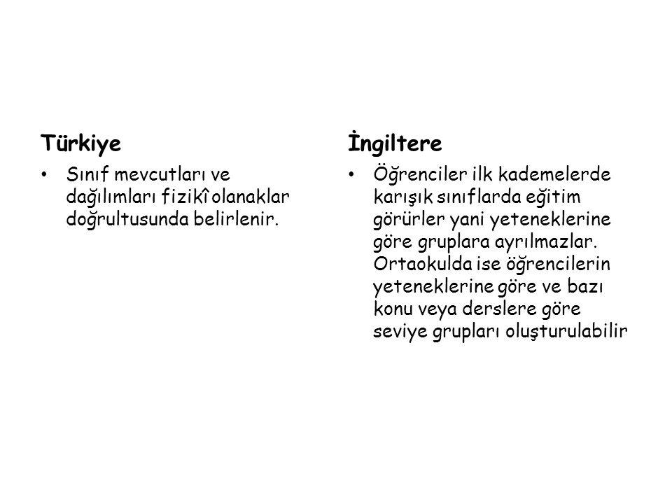 Türkiye İngiltere. Sınıf mevcutları ve dağılımları fizikî olanaklar doğrultusunda belirlenir.