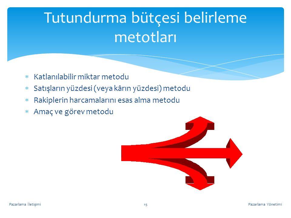 Tutundurma bütçesi belirleme metotları