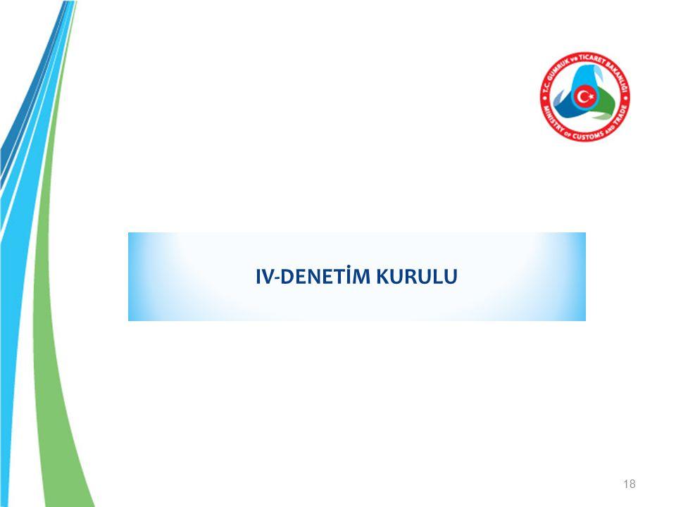 IV-DENETİM KURULU
