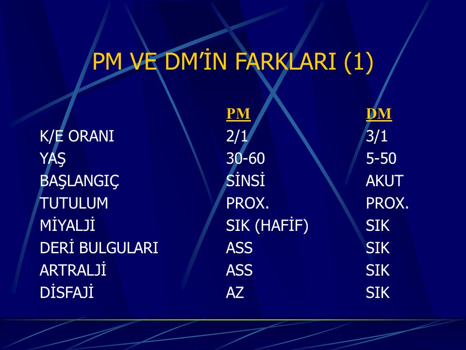 PM VE DM'İN FARKLARI (1) PM DM K/E ORANI 2/1 3/1 YAŞ 30-60 5-50