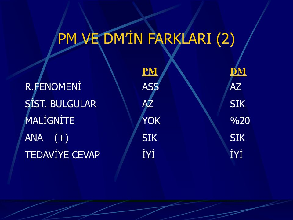 PM VE DM'İN FARKLARI (2) PM DM R.FENOMENİ ASS AZ SİST. BULGULAR AZ SIK