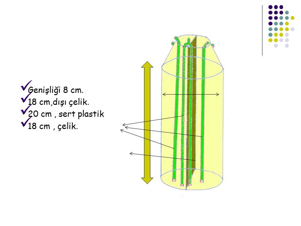 Genişliği 8 cm. 18 cm,dışı çelik. 20 cm , sert plastik 18 cm , çelik.