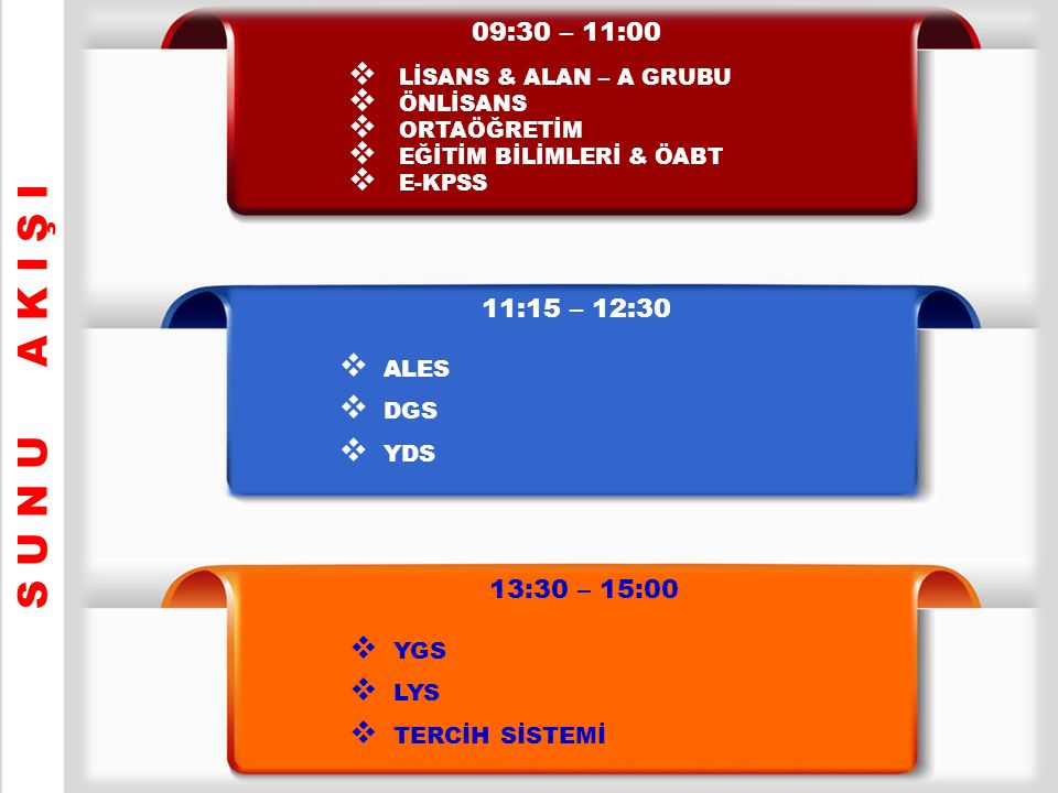 S U N U A K I Ş I 09:30 – 11:00 11:15 – 12:30 13:30 – 15:00 ALES DGS