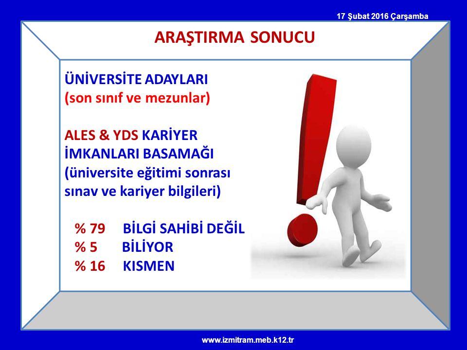 ARAŞTIRMA SONUCU ÜNİVERSİTE ADAYLARI (son sınıf ve mezunlar)