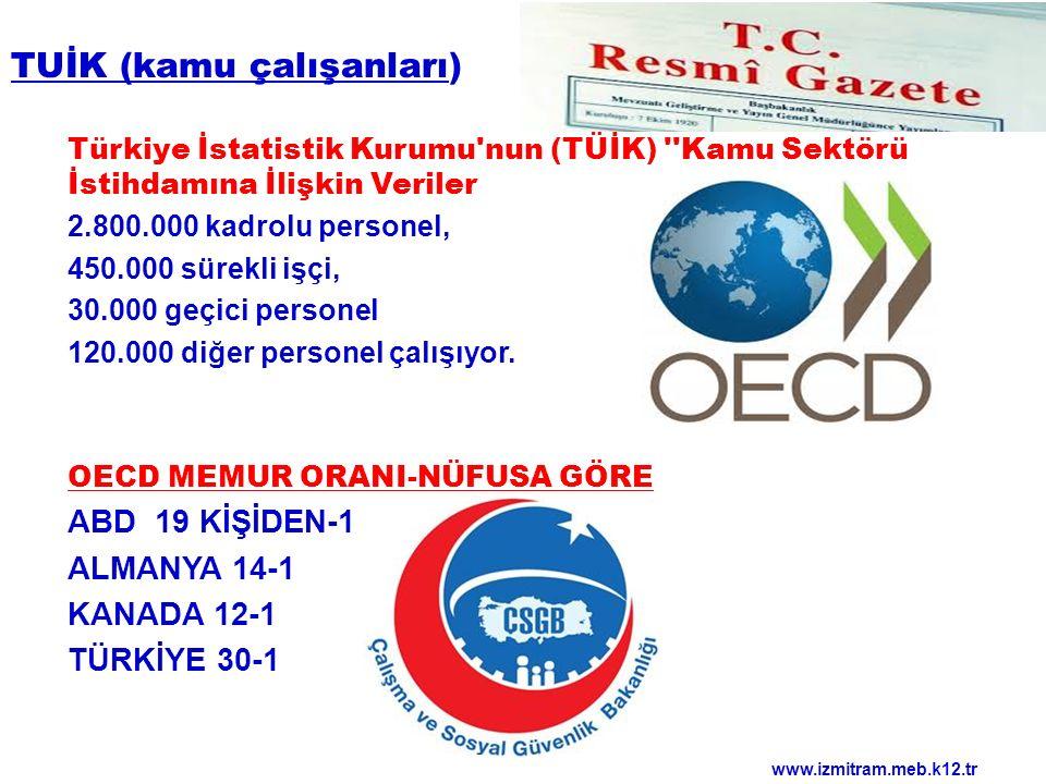 TUİK (kamu çalışanları)