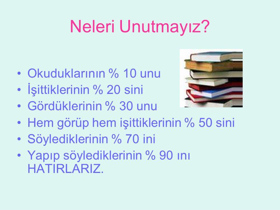 Neleri Unutmayız Okuduklarının % 10 unu İşittiklerinin % 20 sini