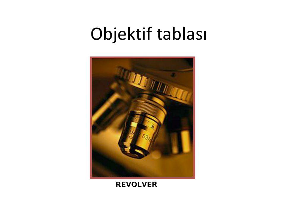 Objektif tablası REVOLVER