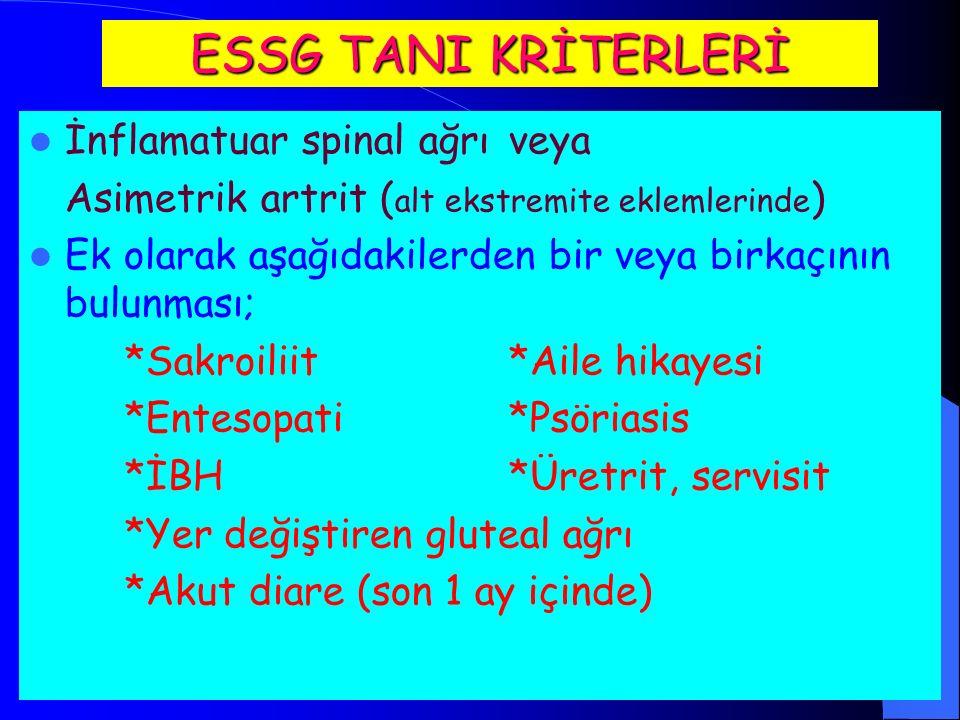 ESSG TANI KRİTERLERİ İnflamatuar spinal ağrı veya