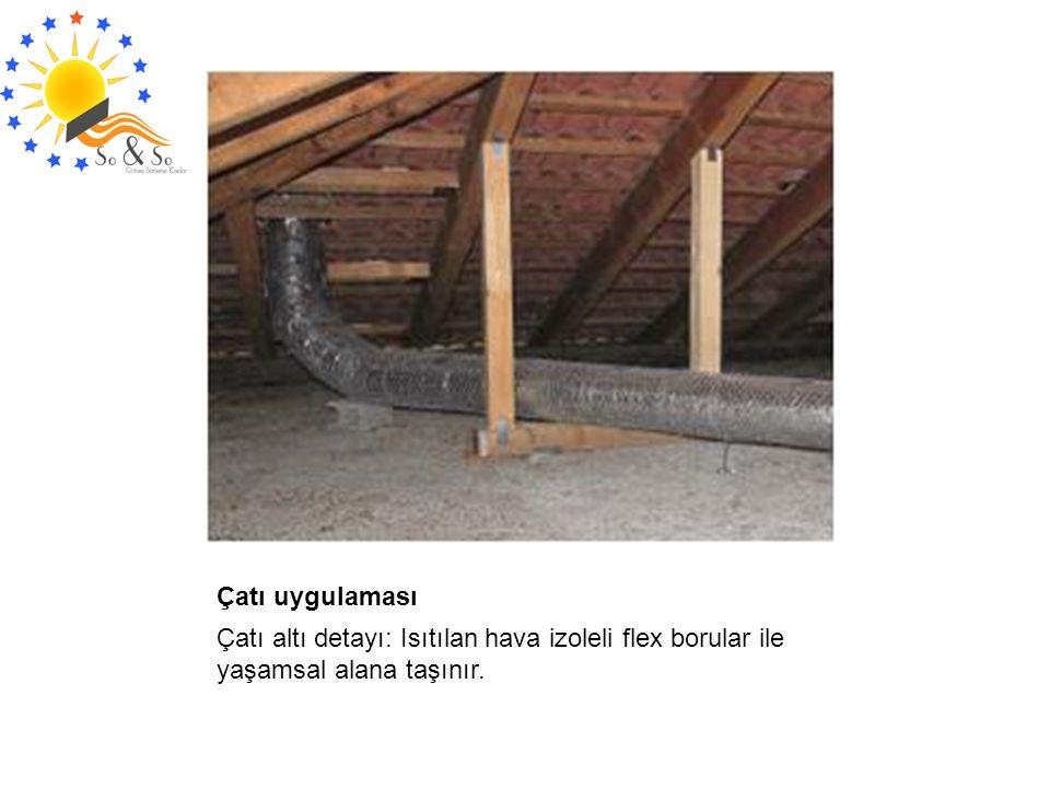 Çatı uygulaması Çatı altı detayı: Isıtılan hava izoleli flex borular ile yaşamsal alana taşınır.