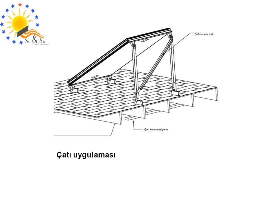 Çatı uygulaması