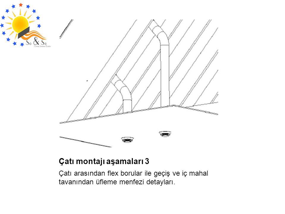 Çatı montajı aşamaları 3