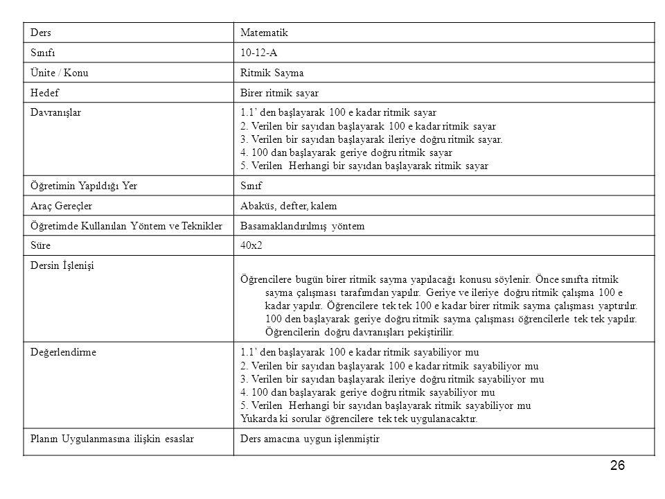 Ders Matematik. Sınıfı. 10-12-A. Ünite / Konu. Ritmik Sayma. Hedef. Birer ritmik sayar. Davranışlar.