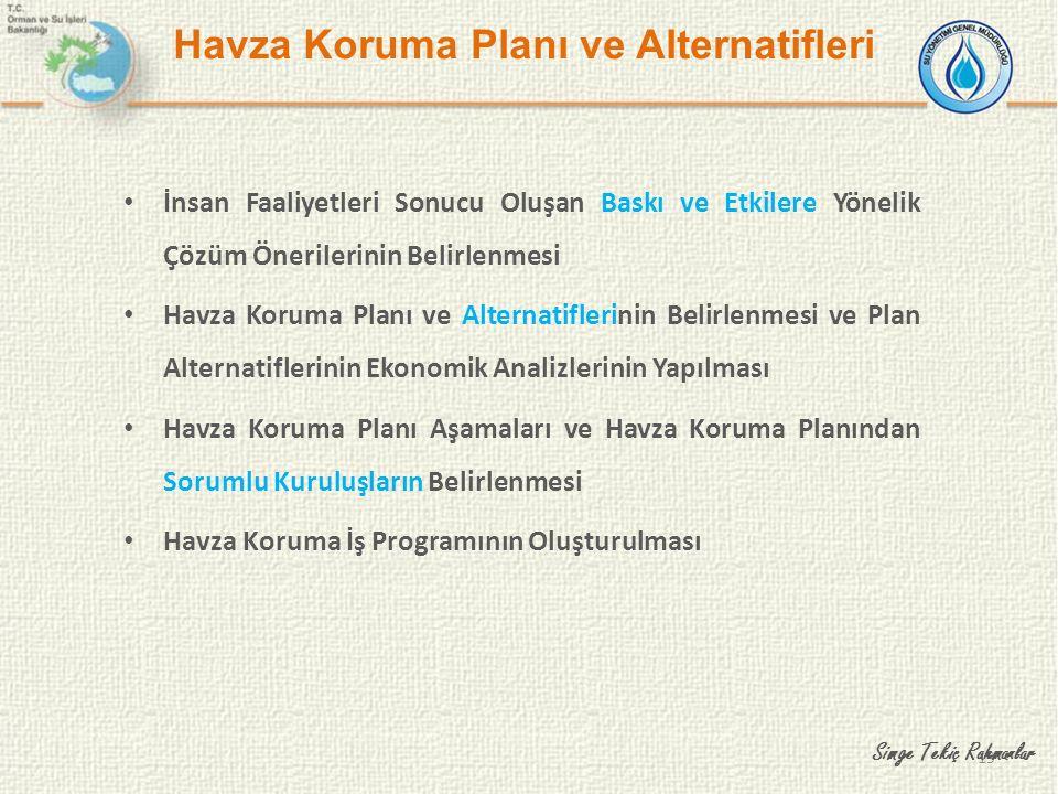 Havza Koruma Planı ve Alternatifleri