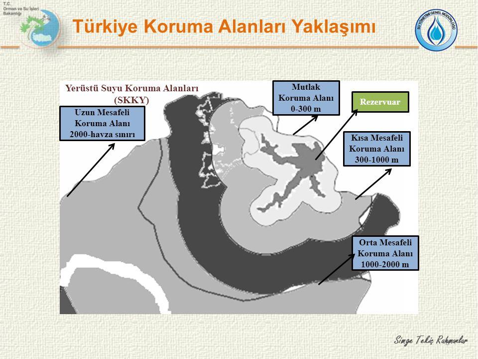 Türkiye Koruma Alanları Yaklaşımı
