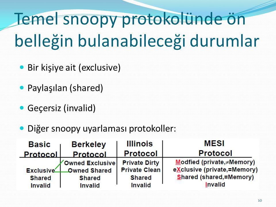 Temel snoopy protokolünde ön belleğin bulanabileceği durumlar