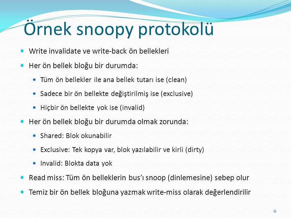 Örnek snoopy protokolü