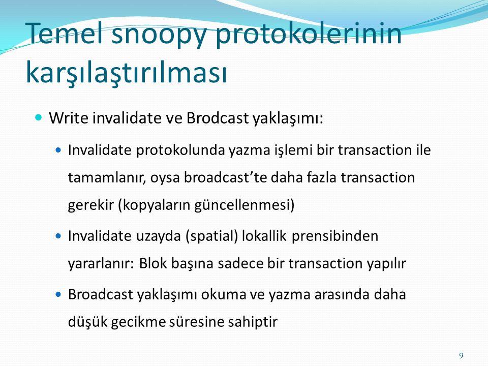 Temel snoopy protokolerinin karşılaştırılması