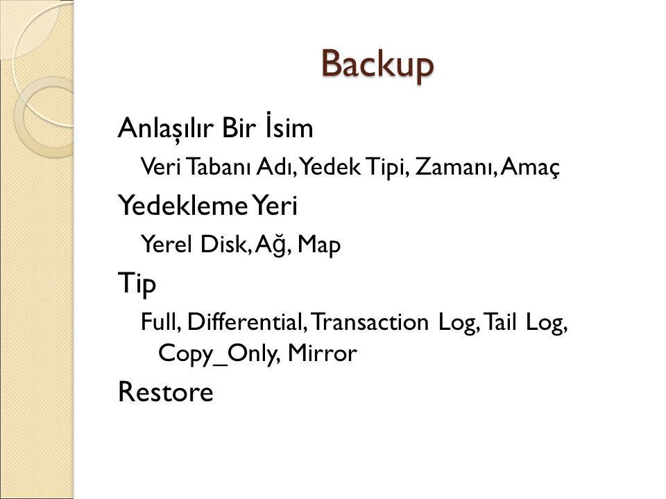 Backup Anlaşılır Bir İsim Yedekleme Yeri Tip Restore