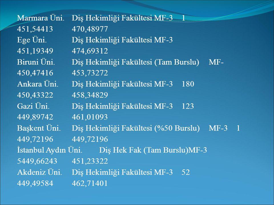 Marmara Üni. Diş Hekimliği Fakültesi MF-3 1