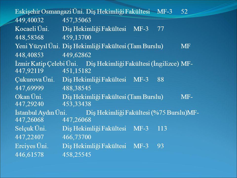 Eskişehir Osmangazi Üni. Diş Hekimliği Fakültesi MF-3 52