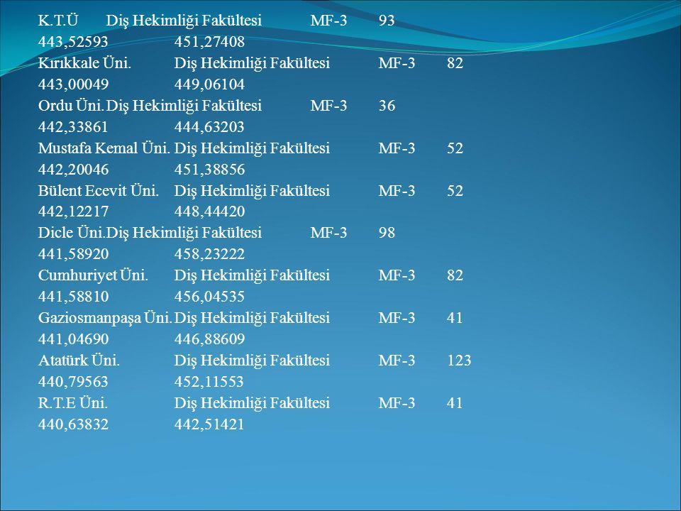 K.T.Ü Diş Hekimliği Fakültesi MF-3 93