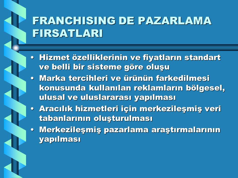 FRANCHISING DE PAZARLAMA FIRSATLARI