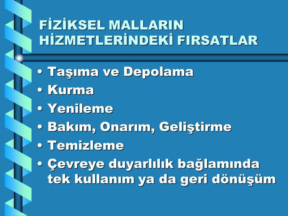 FİZİKSEL MALLARIN HİZMETLERİNDEKİ FIRSATLAR